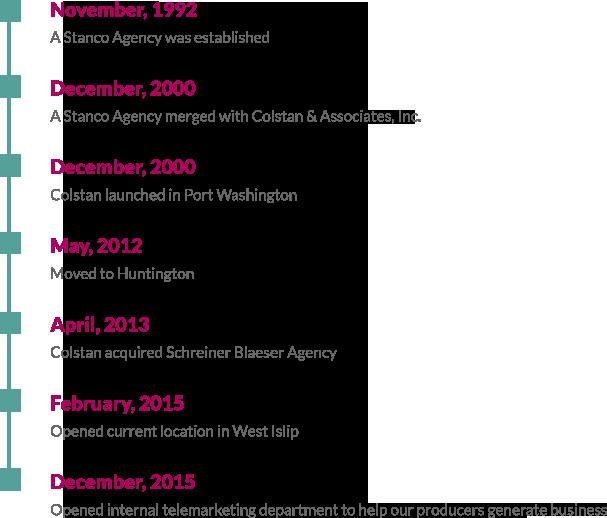 Timeline